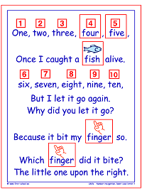 Fish Counting Nursery Rhyme - One, Two, Three, Four, Five